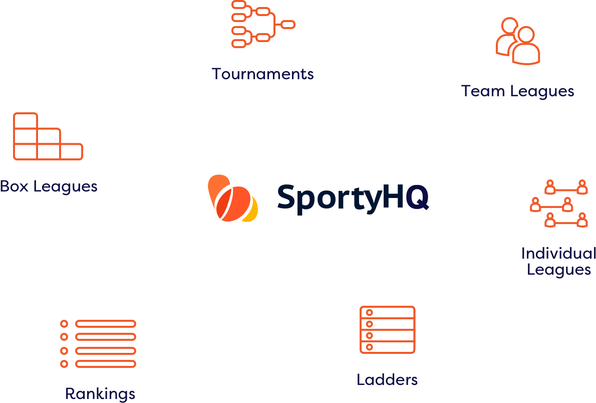 sportyHQ Run tournaments, leagues, ladders and rankings